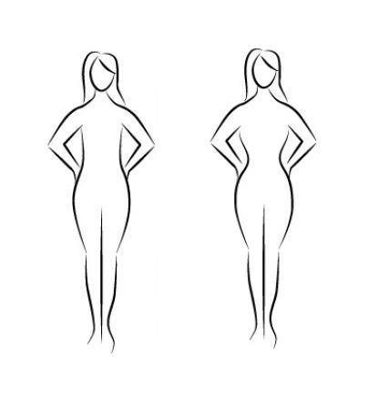 pear shape, hourglass body shape, women